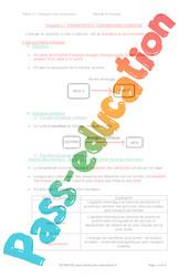 Transferts et conversions d'énergie – 5ème – Séquence complète
