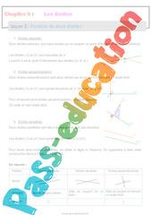 Position de deux droites - 6ème - Séquence complète