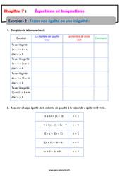 Tester une égalité ou une inégalité - 4ème - Révisions - Exercices avec correction