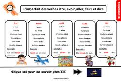 Leçon, trace écrite sur l'imparfait des verbes être, avoir, aller, faire et dire au Cm2