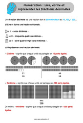 Lire, écrire et représenter les fractions décimales - Leçon pour le Cm1 / Cm2