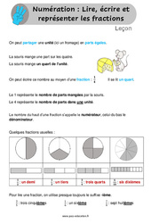 Lire, écrire et représenter les fractions - Leçon pour le Cm1 / Cm2