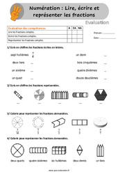 Évaluation, bilan sur lire, écrire et représenter les fractions au Cm1 avec la correction