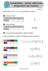 Utiliser différentes désignations des fractions - Leçon pour le Cm1 / Cm2