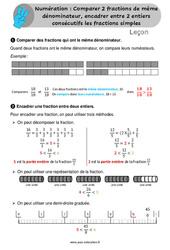 Comparer 2 fractions de même dénominateur, encadrer entre 2 entiers consécutifs les fractions simples - Leçon pour le Cm1 / Cm2
