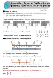 Ranger les fractions simples, placer sur une droite graduée - Leçon pour le Cm1 / Cm2