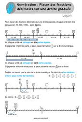Placer des fractions décimales sur une droite graduée - Leçon au Cm1 / Cm2
