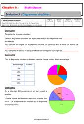 Diagrammes circulaires - 4ème - Evaluation, bilan, contrôle avec la correction sur les statistiques