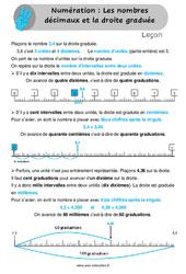 Les nombres décimaux et la droite graduée - Leçon au Cm1 et Cm2