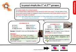 Leçon, trace écrite sur le passé simple des 1er et 2ème groupes au Cm2