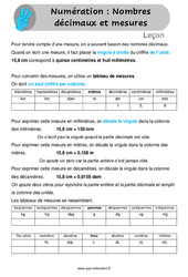 Nombres décimaux et mesures - Leçon au Cm1