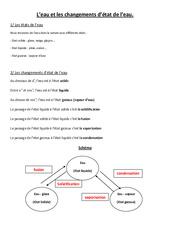 L'eau et ses changements d'état - Leçon - Ce2 - Sciences - Cycle 3