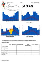 Climats - Cm1 - Exercices - Découvrir les lieux où j'habite