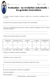 Révolution industrielle – Innovations – Société – Cm2 – Evaluation
