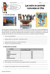 Loisirs et activités culturelles en ville - Cm1 - Exercices