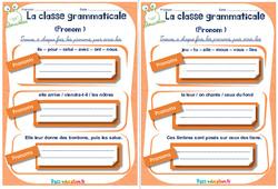Pronom - Cm1 - Cm2 - Rituels - La classe grammaticale
