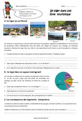 Se loger dans une zone touristique - Cm1 - Exercices