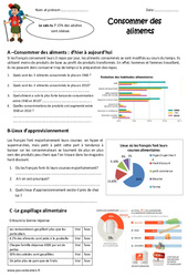Consommer des aliments – Cm1 – Exercices