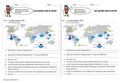 La production de bananes dans le monde - Cm1 - Exercices