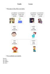 Famille – Family – Ce2 – Cm1 – Cm2 – Leçon – Anglais – Cycle 3