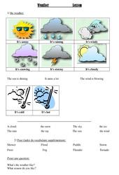 Le temps qu'il fait – weather – Ce2 – Cm1 – Cm2 – Leçon – Anglais – Cycle 3