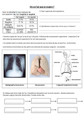 Ou va l'air que je respire – Exercices – Ce2 – Cm1 – Cm2 – Sciences – Cycle 3