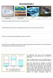 Où va l'eau de pluie – Exercices – Cm1 – Cm2 – Sciences – Cycle 3