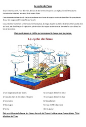 Comprendre le cycle de l'eau – Exercices – Cm1 – Cm2 – Sciences – Cycle 3