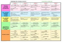 Grande Section de Maternelle – Programmation annuelle 2016 – 2017