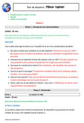 Mieux habiter - Cm2 - Fiche de préparation - Séquence