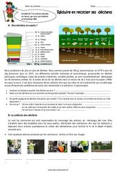 Réduire et recycler les déchets - Cm2 - Exercices