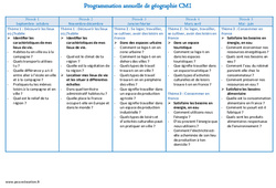 Géographie – Cm1 – Programmation annuelle