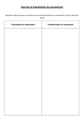 Transmission du mouvement – Exercices – Cm1 – Cm2 – Sciences – Cycle 3