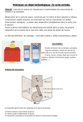 Notice de Fabrication d'un objet technique, une carte animée – Exercices – Cm1 – Cm2 – Sciences – Cycle 3