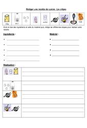 Rédiger une recette – Ce2 – Cm1 – Ecriture – Rédaction – Cycle 3