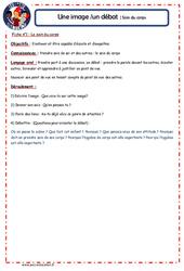 Soin du corps – Cm1 – Cm2 – 1 image 1 débat – Les p'tits citoyens