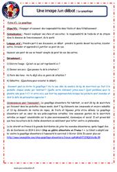 Gaspillage – Cm1 – Cm2 – 1 image 1 débat – Les p'tits citoyens