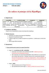 Valeurs et principes de la République – Cm1 – Cm2 – Fiche de préparation EMC