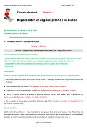 La classe – Représenter un espace proche – Ce1 – Plan de séquence