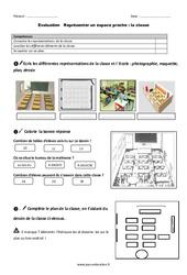 La classe – Représenter un espace proche – Ce1 – Evaluation