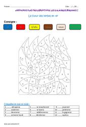 Futur des verbes en -er – Ce1 – Coloriage magique