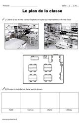 Plan de la classe - Cp - Exercices - Espace proche