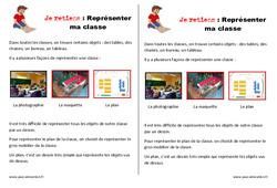 Représenter ma classe – CP – Leçon