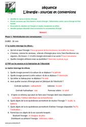 Energie – Sources et convertions – Cm1 – Cm2 – Fiche de préparation