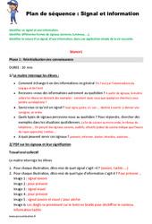 Signal et information – Cm1 – Cm2 – Fiche de préparation