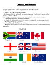 Pays anglophones – Ce2 – Cm1 – Cm2 – Civilisation anglaise – Cycle 3