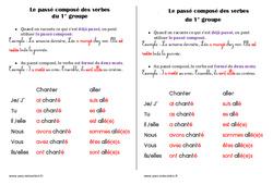 Passé composé des verbes du 1er groupe – Ce1 – Leçon