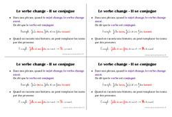 Le verbe change, se conjugue – Ce1 – Leçon