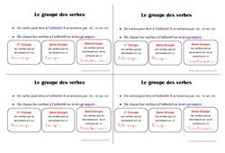 Groupes de verbe - Ce1 - Leçon