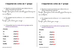 Imparfait des verbes du 1er groupe - Ce1 - Leçon